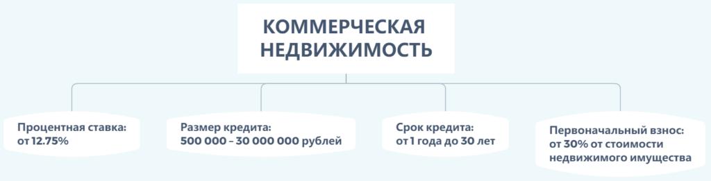Изображение - Ипотека в скб банке в 2019 году условия, процентная ставка, калькулятор 1-10-1-1024x261