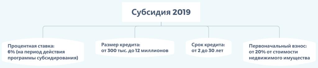 Изображение - Ипотека в скб банке в 2019 году условия, процентная ставка, калькулятор 1-3-8-1024x221