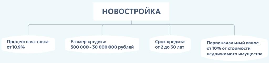 Изображение - Ипотека в скб банке в 2019 году условия, процентная ставка, калькулятор 1-7-6-1024x240