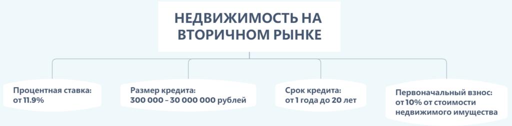 Изображение - Ипотека в скб банке в 2019 году условия, процентная ставка, калькулятор 1-8-5-1024x253