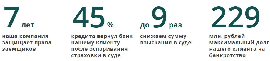 Просрочка в Совкомбанке: долг и возможный штраф, проценты, платеж