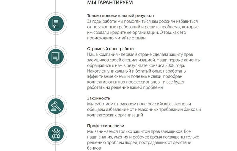 Стопдолг от Совкомбанка - правда или ложь?